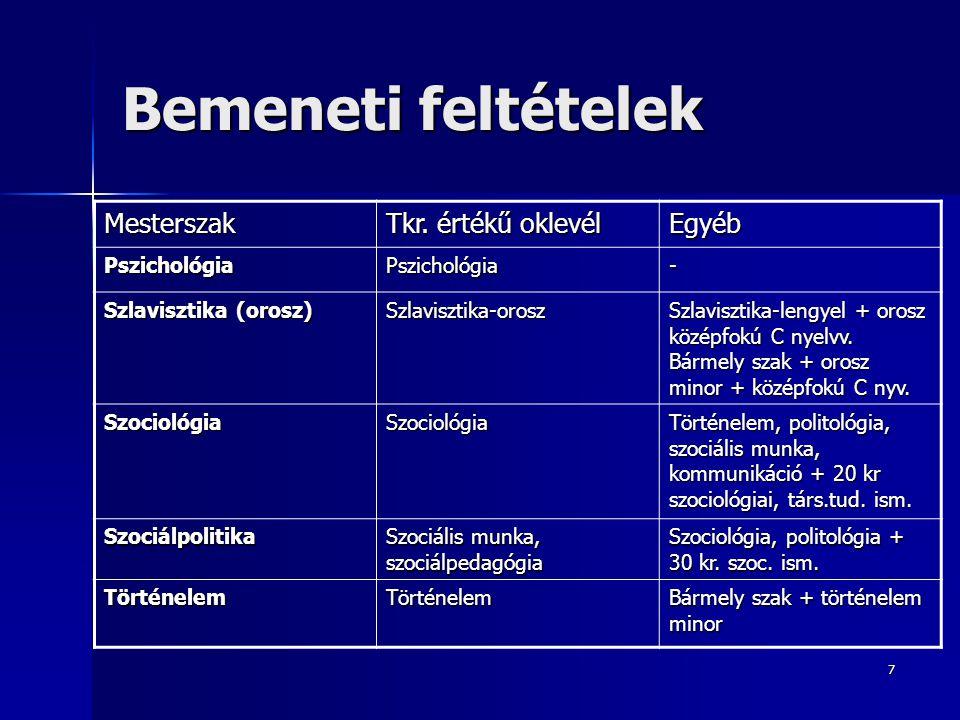 7 Bemeneti feltételek Mesterszak Tkr. értékű oklevél Egyéb PszichológiaPszichológia- Szlavisztika (orosz) Szlavisztika-orosz Szlavisztika-lengyel + or