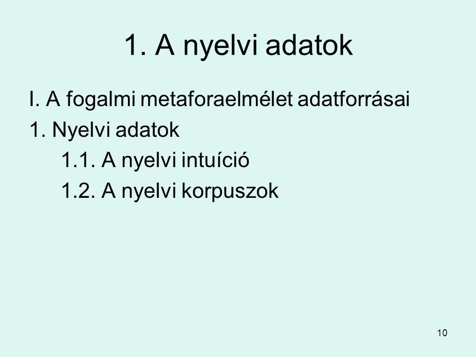 10 1. A nyelvi adatok I. A fogalmi metaforaelmélet adatforrásai 1.