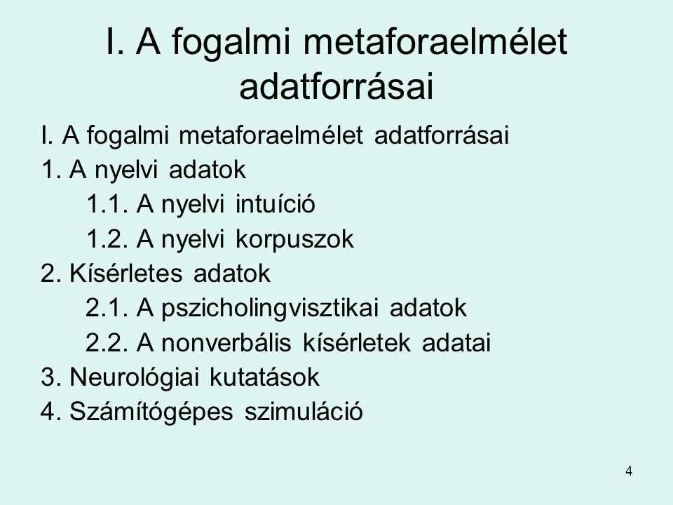 15 Adatforrások 1.Nyelvi adatforrások a) Nyelvi intuíció b) Nyelvi adatbázisok 2.Kísérletes adatforrások a) Pszicolingvisztikai kísérletek b) Nonverbális kísérletek 3.Neurológiai kutatások 4.Számítógépes szimuláció