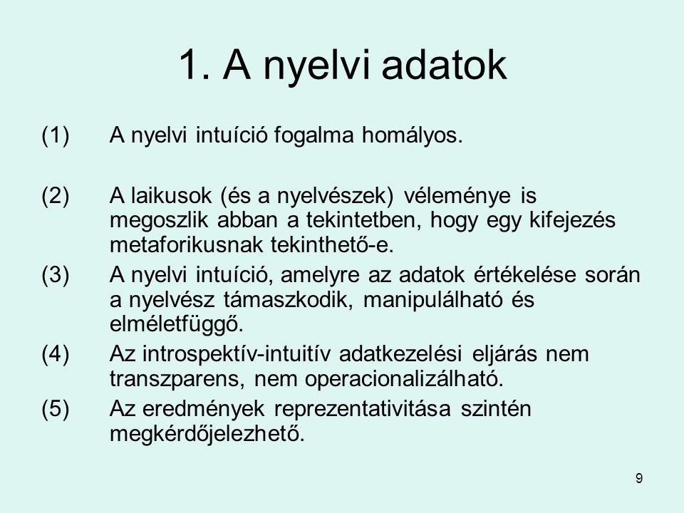 9 1. A nyelvi adatok (1)A nyelvi intuíció fogalma homályos.
