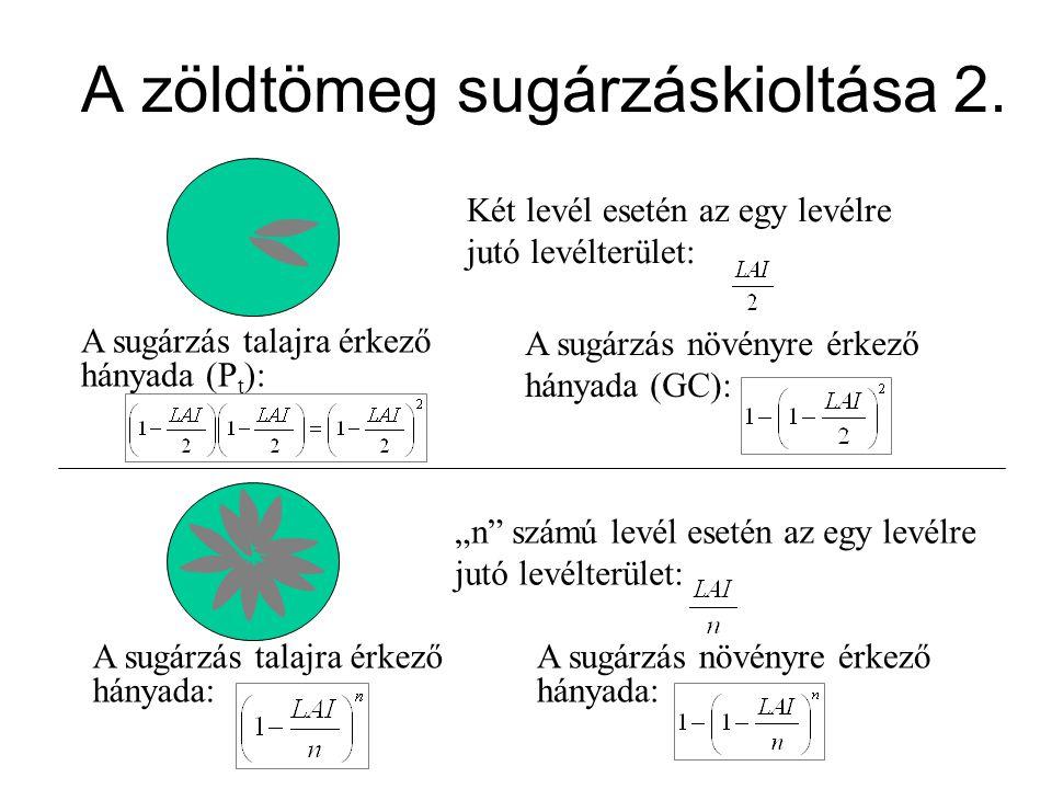 """A zöldtömeg sugárzáskioltása 2. Két levél esetén az egy levélre jutó levélterület: """"n"""" számú levél esetén az egy levélre jutó levélterület: A sugárzás"""