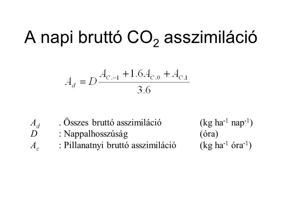 A napi bruttó CO 2 asszimiláció A d. Összes bruttó asszimiláció(kg ha -1 nap -1 ) D: Nappalhosszúság(óra) A c : Pillanatnyi bruttó asszimiláció(kg ha