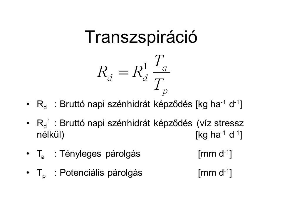 Transzspiráció R d : Bruttó napi szénhidrát képződés[kg ha -1 d -1 ] R d 1 : Bruttó napi szénhidrát képződés (víz stressz nélkül)[kg ha -1 d -1 ] T a