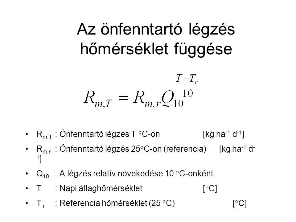 Az önfenntartó légzés hőmérséklet függése R m,T : Önfenntartó légzés T °C-on [kg ha -1 d -1 ] R m,r : Önfenntartó légzés 25°C-on (referencia) [kg ha -
