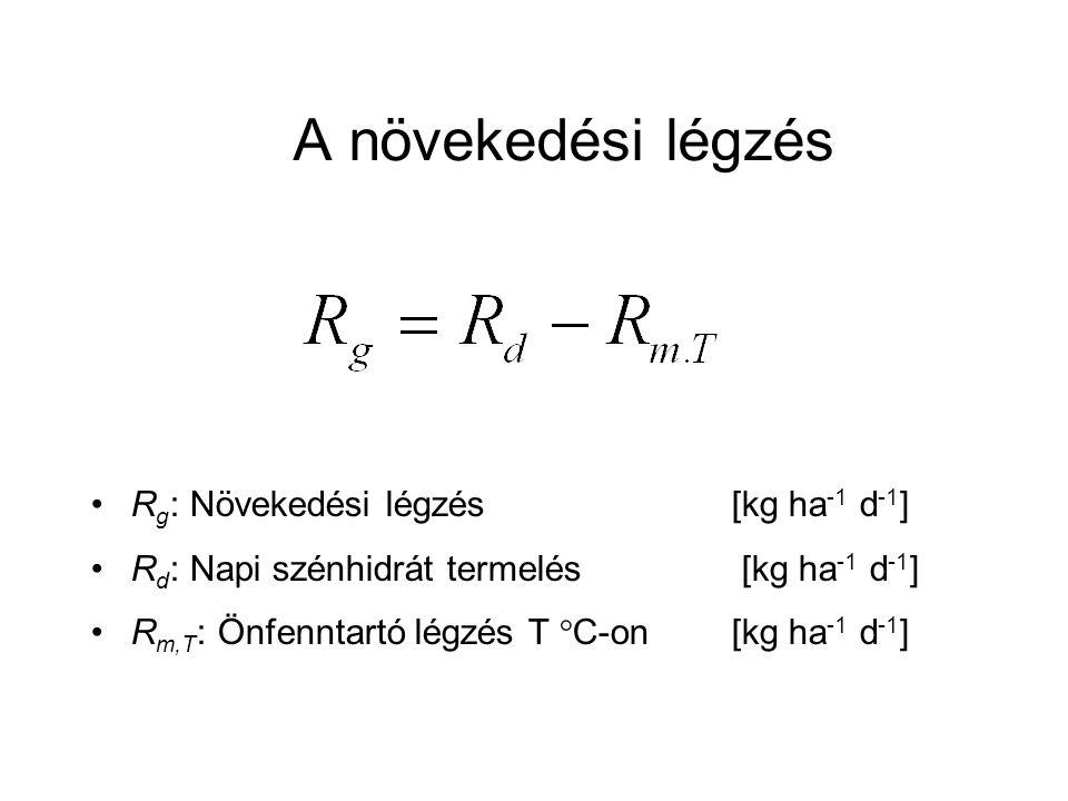 A növekedési légzés R g : Növekedési légzés [kg ha -1 d -1 ] R d : Napi szénhidrát termelés [kg ha -1 d -1 ] R m,T : Önfenntartó légzés T °C-on [kg ha