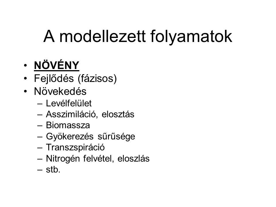 A modellezett folyamatok NÖVÉNY Fejlődés (fázisos) Növekedés –Levélfelület –Asszimiláció, elosztás –Biomassza –Gyökerezés sűrűsége –Transzspiráció –Ni