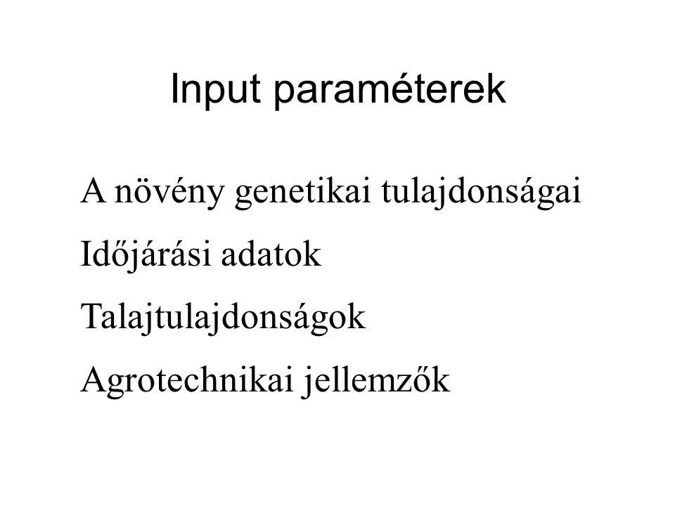 Input paraméterek A növény genetikai tulajdonságai Időjárási adatok Talajtulajdonságok Agrotechnikai jellemzők