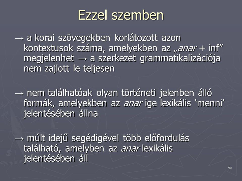 """10 Ezzel szemben → a korai szövegekben korlátozott azon kontextusok száma, amelyekben az """"anar + inf megjelenhet → a szerkezet grammatikalizációja nem zajlott le teljesen → nem találhatóak olyan történeti jelenben álló formák, amelyekben az anar ige lexikális 'menni' jelentésében állna → múlt idejű segédigével több előfordulás található, amelyben az anar lexikális jelentésében áll"""