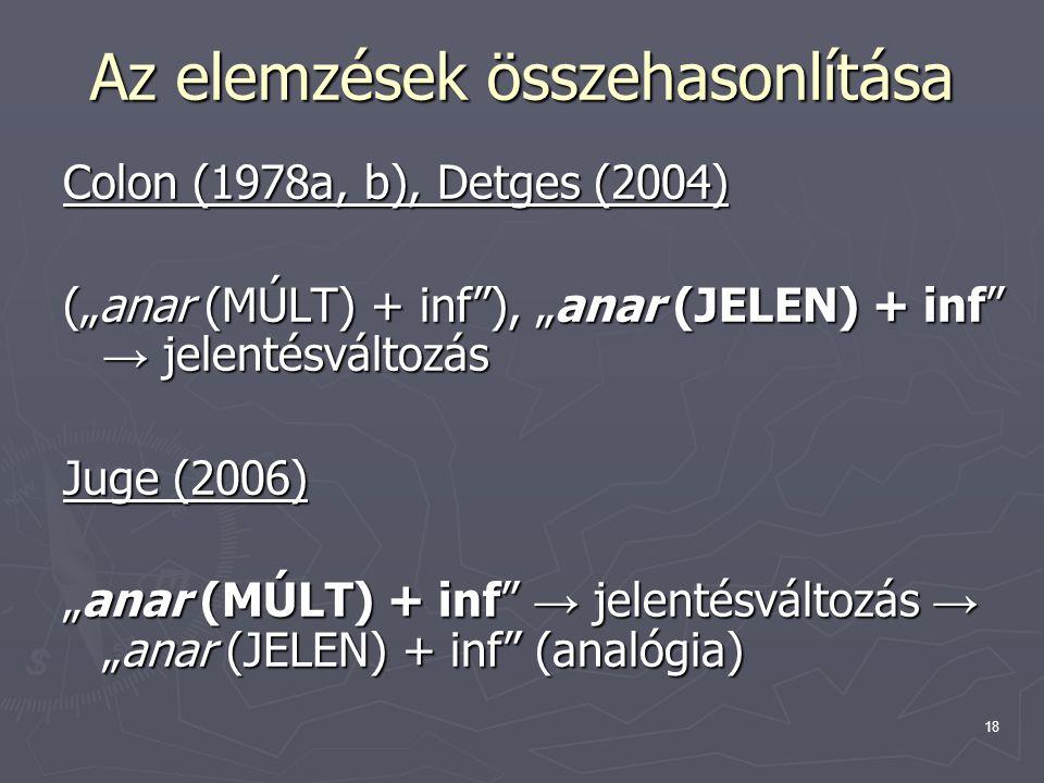 """18 Az elemzések összehasonlítása Colon (1978a, b), Detges (2004) (""""anar (MÚLT) + inf ), """"anar (JELEN) + inf → jelentésváltozás Juge (2006) """"anar (MÚLT) + inf → jelentésváltozás → """"anar (JELEN) + inf (analógia)"""