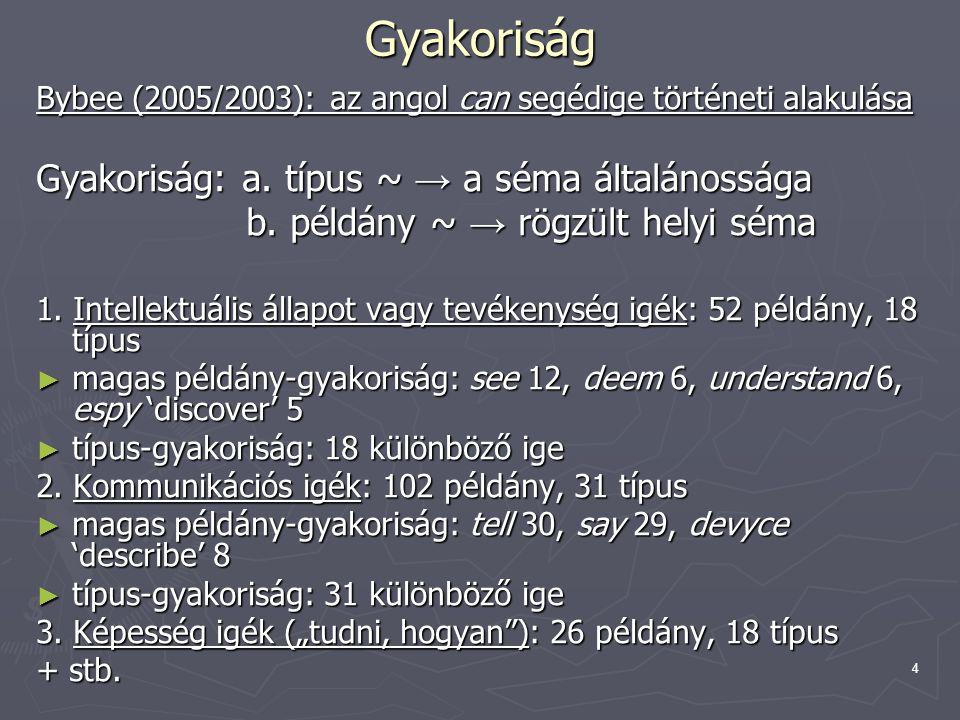 4Gyakoriság Bybee (2005/2003): az angol can segédige történeti alakulása Gyakoriság: a. típus ~ → a séma általánossága b. példány ~ → rögzült helyi sé