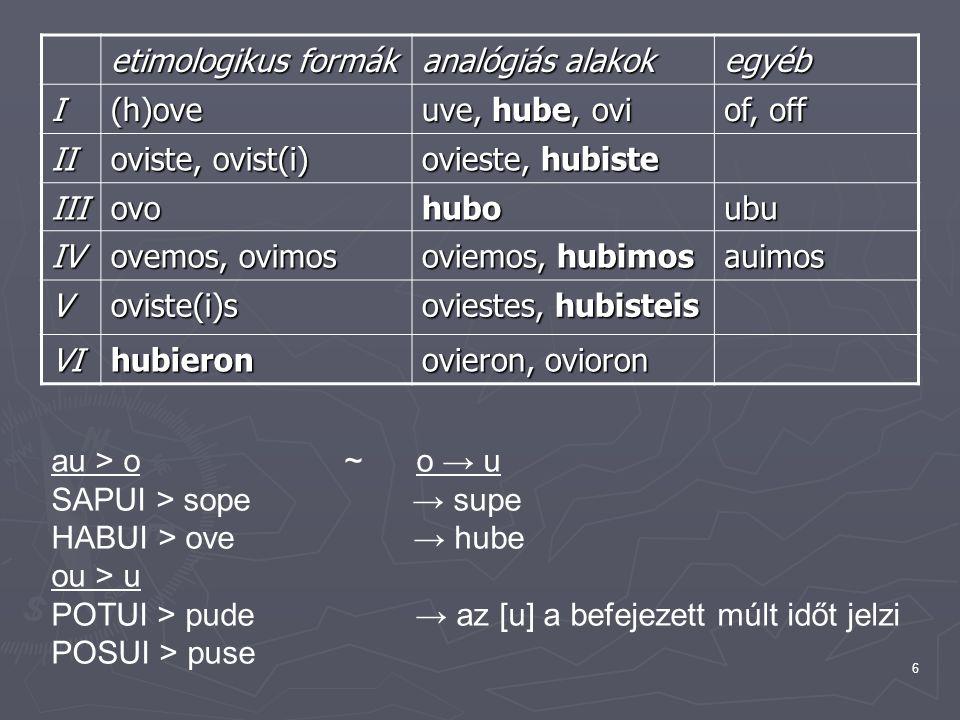 6 etimologikus formák analógiás alakok egyéb I(h)ove uve, hube, ovi of, off II oviste, ovist(i) ovieste, hubiste IIIovohuboubu IV ovemos, ovimos oviemos, hubimos auimos Voviste(i)s oviestes, hubisteis VIhubieron ovieron, ovioron au > o ~ o → u SAPUI > sope → supe HABUI > ove → hube ou > u POTUI > pude → az [u] a befejezett múlt időt jelzi POSUI > puse