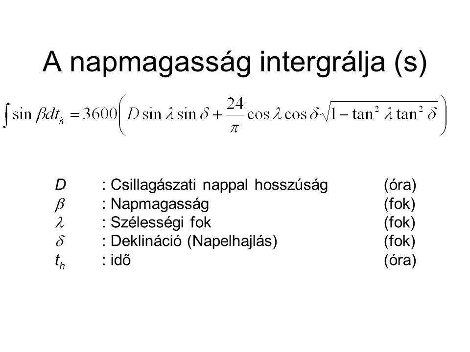 A napmagasság intergrálja (s) D: Csillagászati nappal hosszúság(óra)  : Napmagasság(fok) : Szélességi fok(fok)  : Deklináció (Napelhajlás)(fok) t h