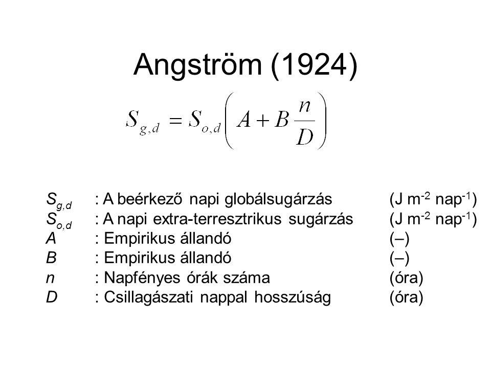 Angström (1924) S g,d : A beérkező napi globálsugárzás(J m -2 nap -1 ) S o,d : A napi extra-terresztrikus sugárzás(J m -2 nap -1 ) A: Empirikus álland
