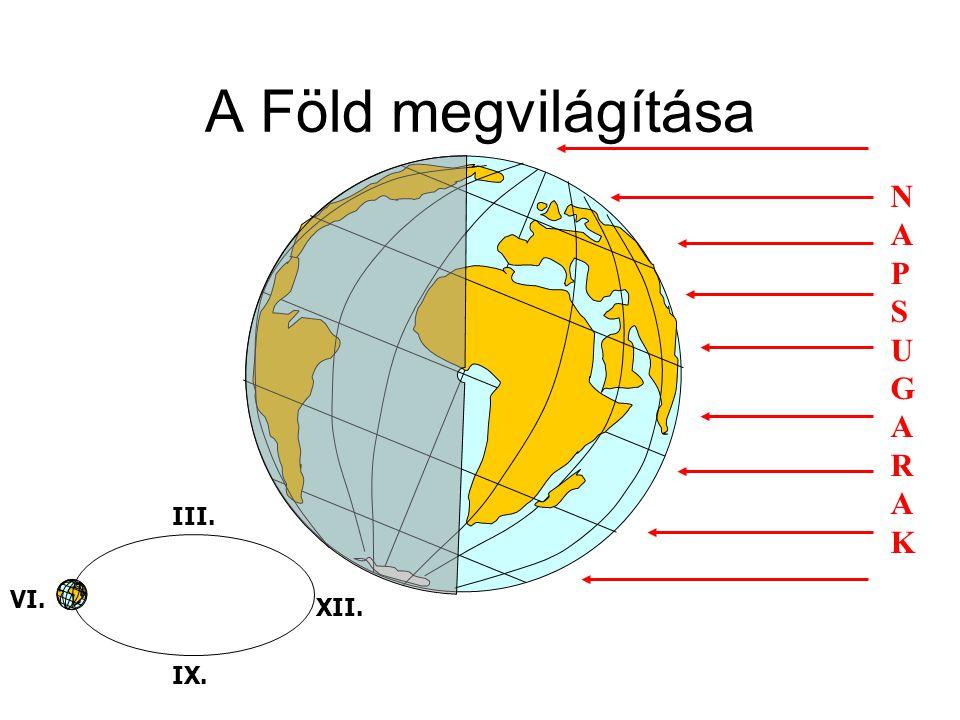A Föld megvilágítása NAPSUGARAKNAPSUGARAK VI. III. XII. IX.