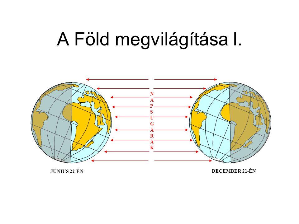 A Föld megvilágítása I. NAPSUGARAKNAPSUGARAK JÚNIUS 22-ÉN DECEMBER 21-ÉN
