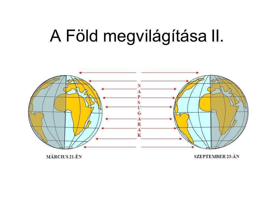 A Föld megvilágítása II. NAPSUGARAKNAPSUGARAK MÁRCIUS 21-ÉN SZEPTEMBER 23-ÁN