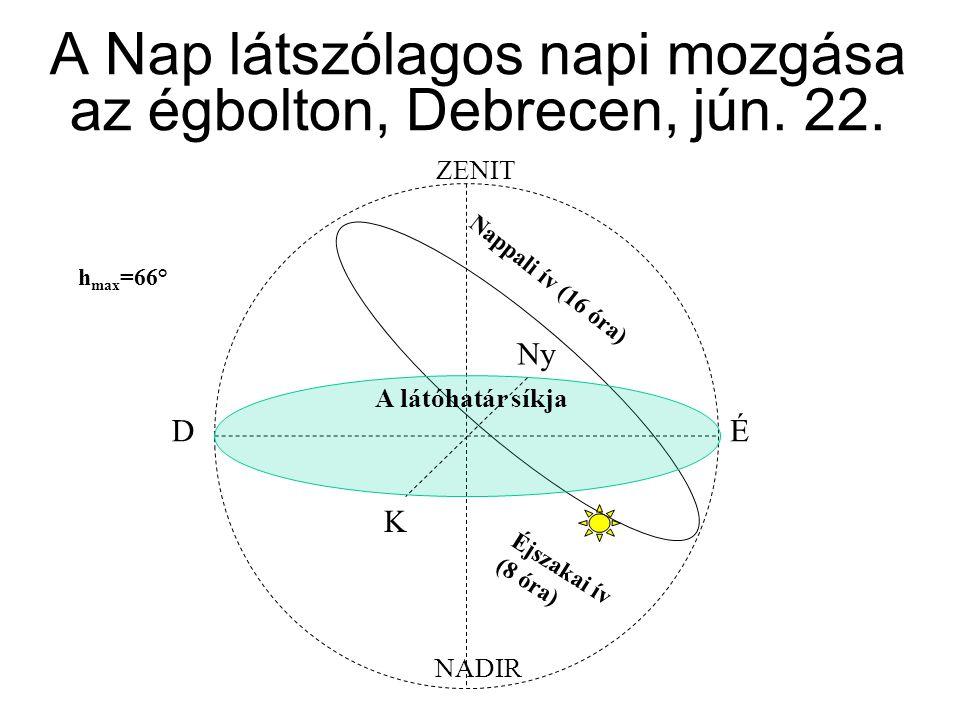 A Nap látszólagos napi mozgása az égbolton, Debrecen, jún. 22. Nappali ív (16 óra) h max =66° Éjszakai ív (8 óra) ZENIT NADIR A látóhatár síkja DÉ K N