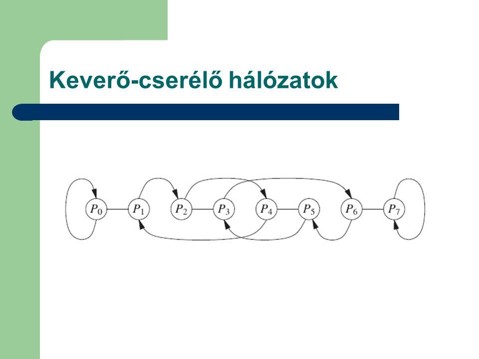 Keverő-cserélő hálózatok