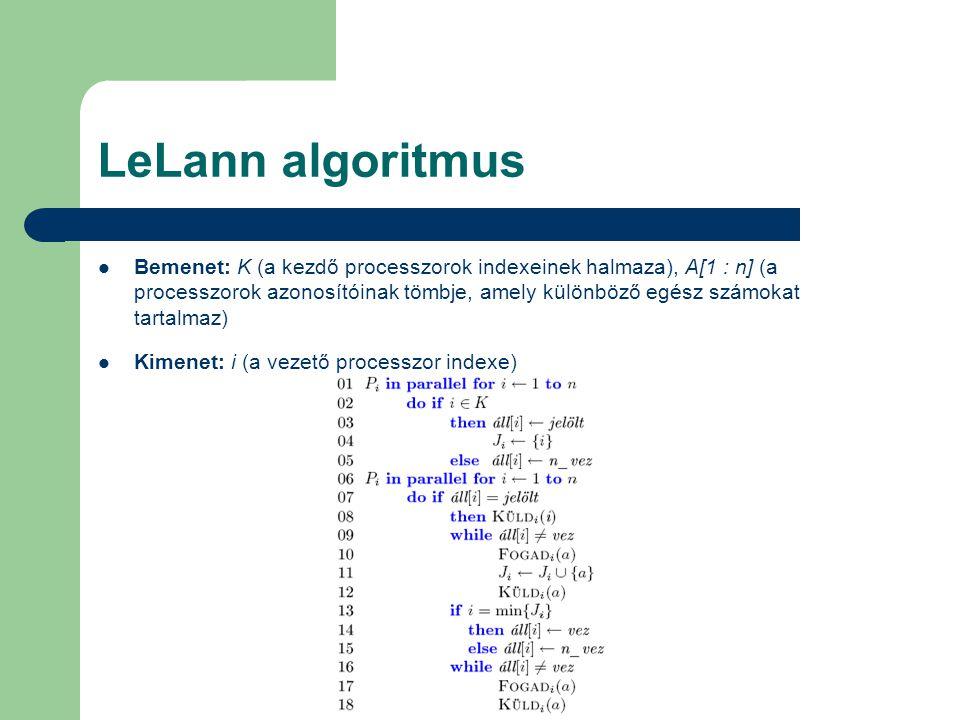 LeLann algoritmus Bemenet: K (a kezdő processzorok indexeinek halmaza), A[1 : n] (a processzorok azonosítóinak tömbje, amely különböző egész számokat tartalmaz) Kimenet: i (a vezető processzor indexe)