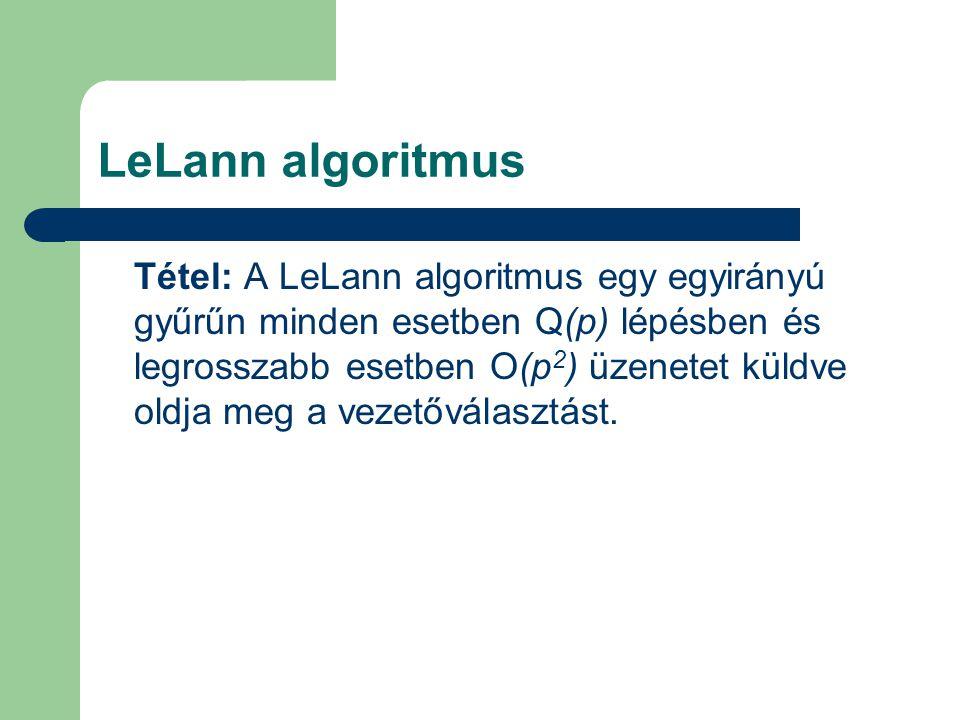 Tétel: A LeLann algoritmus egy egyirányú gyűrűn minden esetben Q(p) lépésben és legrosszabb esetben O(p 2 ) üzenetet küldve oldja meg a vezetőválasztást.