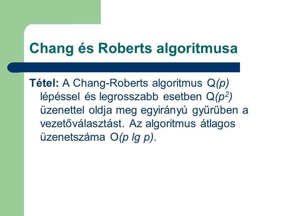 Chang és Roberts algoritmusa Tétel: A Chang-Roberts algoritmus Q(p) lépéssel és legrosszabb esetben Q(p 2 ) üzenettel oldja meg egyirányú gyűrűben a vezetőválasztást.