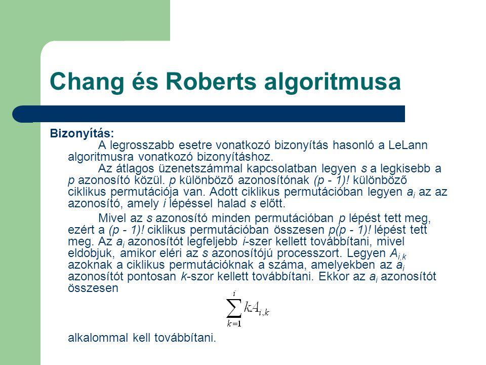 Chang és Roberts algoritmusa Bizonyítás: A legrosszabb esetre vonatkozó bizonyítás hasonló a LeLann algoritmusra vonatkozó bizonyításhoz. Az átlagos ü