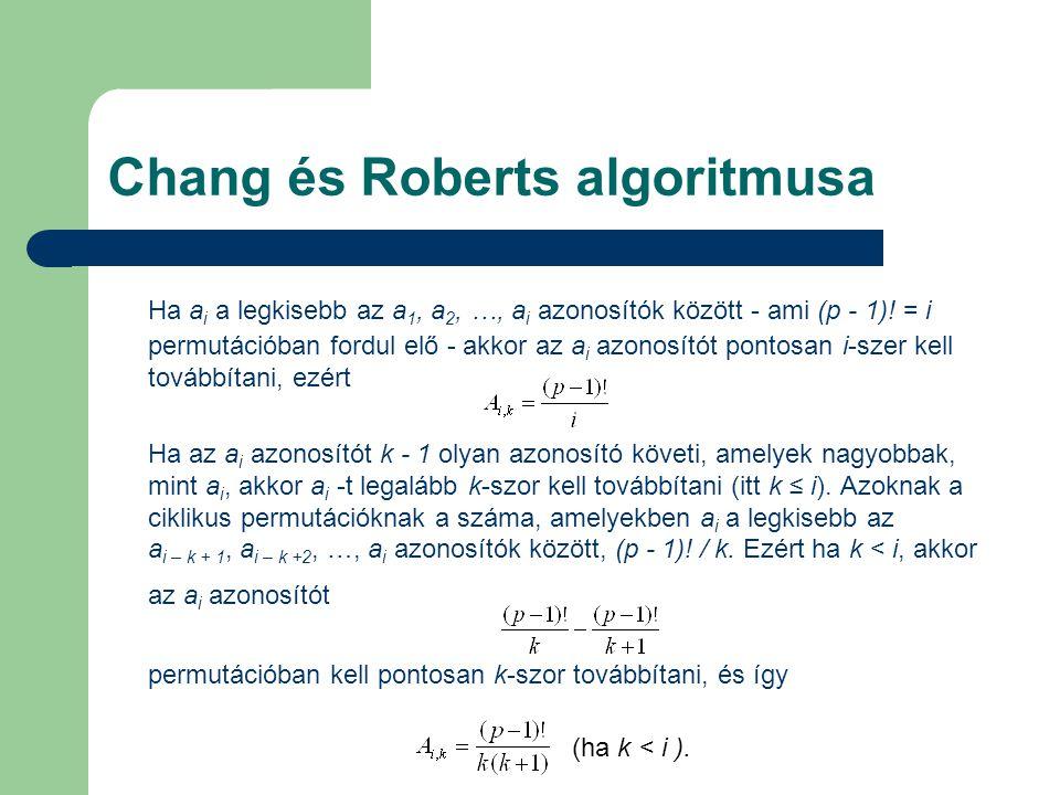 Chang és Roberts algoritmusa Ha a i a legkisebb az a 1, a 2, …, a i azonosítók között - ami (p - 1)! = i permutációban fordul elő - akkor az a i azono