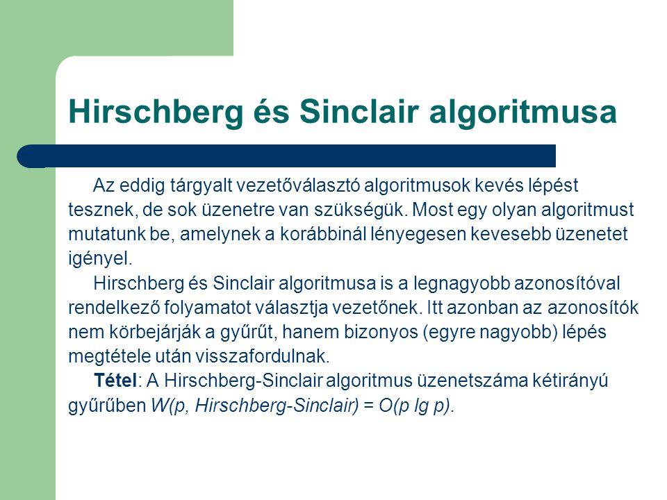 Hirschberg és Sinclair algoritmusa Az eddig tárgyalt vezetőválasztó algoritmusok kevés lépést tesznek, de sok üzenetre van szükségük.