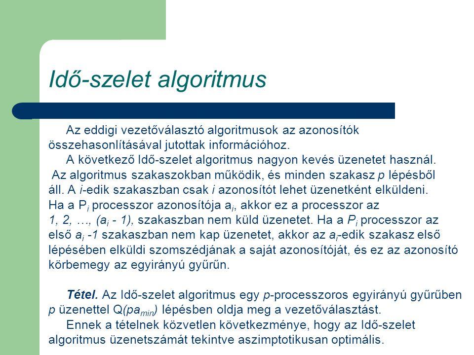 Idő-szelet algoritmus Az eddigi vezetőválasztó algoritmusok az azonosítók összehasonlításával jutottak információhoz. A következő Idő-szelet algoritmu