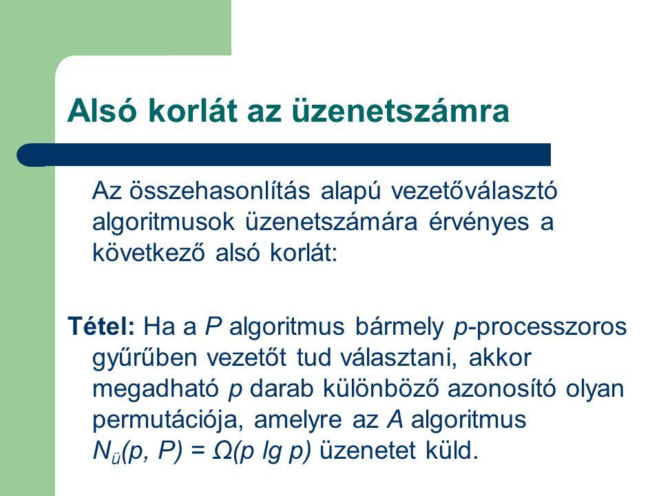 Alsó korlát az üzenetszámra Az összehasonlítás alapú vezetőválasztó algoritmusok üzenetszámára érvényes a következő alsó korlát: Tétel: Ha a P algoritmus bármely p-processzoros gyűrűben vezetőt tud választani, akkor megadható p darab különböző azonosító olyan permutációja, amelyre az A algoritmus N ü (p, P) = Ω(p lg p) üzenetet küld.