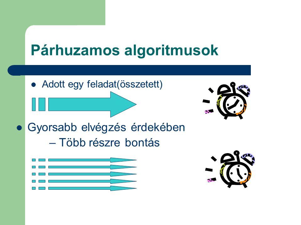 Párhuzamos algoritmusok csoportosítás – időzítés szerint Szinkron Aszinkron Hibrid