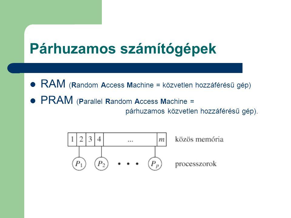 Párhuzamos számítógépek RAM (Random Access Machine = közvetlen hozzáférésű gép) PRAM (Parallel Random Access Machine = párhuzamos közvetlen hozzáférés