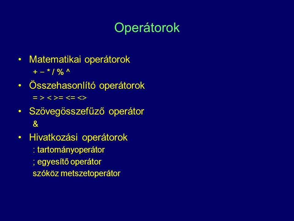 Operátorok Matematikai operátorok + − * / % ^ Összehasonlító operátorok = > = Szövegösszefűző operátor & Hivatkozási operátorok : tartományoperátor ; egyesítő operátor szóköz metszetoperátor