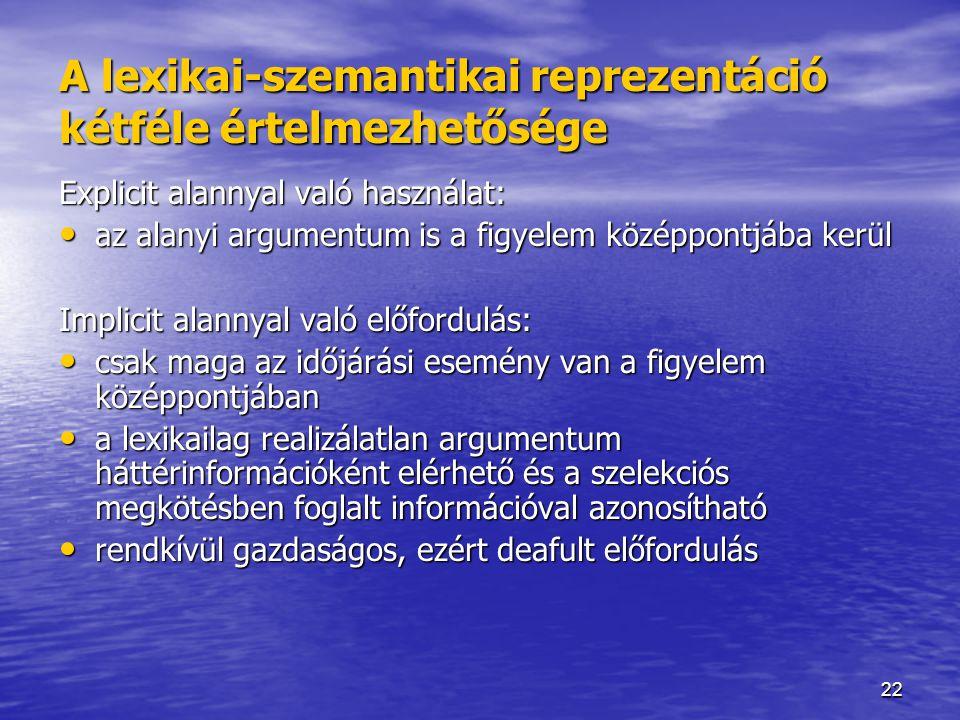 22 A lexikai-szemantikai reprezentáció kétféle értelmezhetősége Explicit alannyal való használat: az alanyi argumentum is a figyelem középpontjába kerül az alanyi argumentum is a figyelem középpontjába kerül Implicit alannyal való előfordulás: csak maga az időjárási esemény van a figyelem középpontjában csak maga az időjárási esemény van a figyelem középpontjában a lexikailag realizálatlan argumentum háttérinformációként elérhető és a szelekciós megkötésben foglalt információval azonosítható a lexikailag realizálatlan argumentum háttérinformációként elérhető és a szelekciós megkötésben foglalt információval azonosítható rendkívül gazdaságos, ezért deafult előfordulás rendkívül gazdaságos, ezért deafult előfordulás