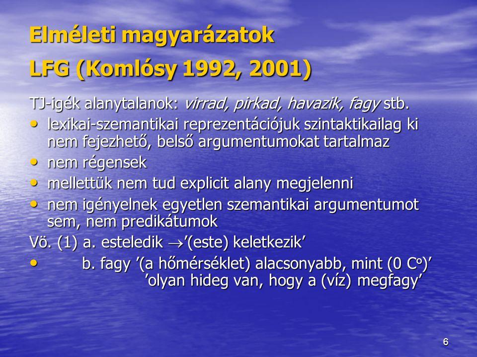 6 Elméleti magyarázatok LFG (Komlósy 1992, 2001) TJ-igék alanytalanok: virrad, pirkad, havazik, fagy stb. lexikai-szemantikai reprezentációjuk szintak