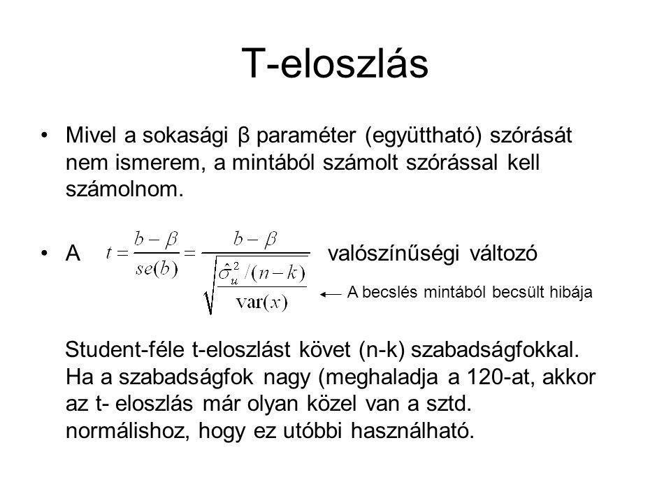 T-eloszlás Mivel a sokasági β paraméter (együttható) szórását nem ismerem, a mintából számolt szórással kell számolnom. A valószínűségi változó Studen
