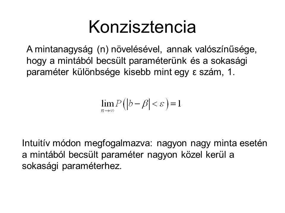 Intervallumbecslés β értékét nem ismerjük, csak b-t.