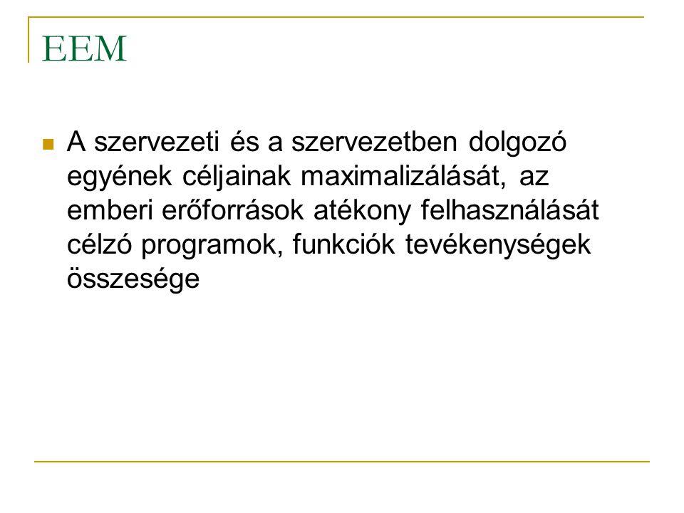 EEM A szervezeti és a szervezetben dolgozó egyének céljainak maximalizálását, az emberi erőforrások atékony felhasználását célzó programok, funkciók t