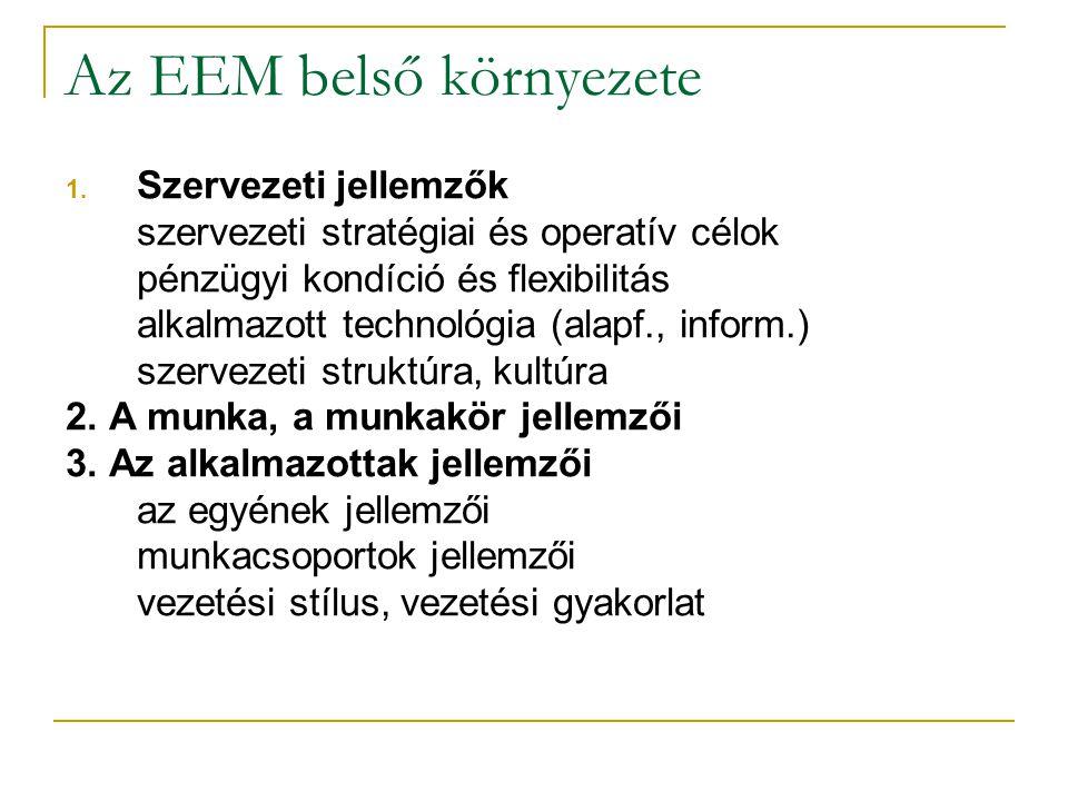 Az EEM belső környezete 1. Szervezeti jellemzők szervezeti stratégiai és operatív célok pénzügyi kondíció és flexibilitás alkalmazott technológia (ala