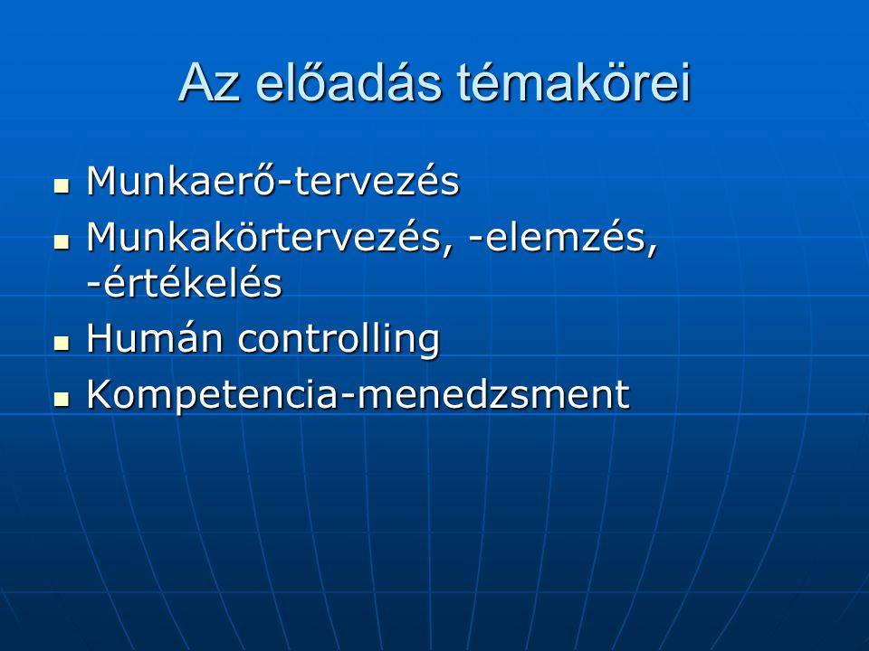 Az előadás témakörei Munkaerő-tervezés Munkaerő-tervezés Munkakörtervezés, -elemzés, -értékelés Munkakörtervezés, -elemzés, -értékelés Humán controlli