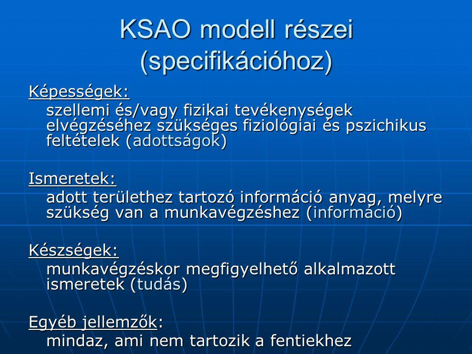 KSAO modell részei (specifikációhoz) Képességek: szellemi és/vagy fizikai tevékenységek elvégzéséhez szükséges fiziológiai és pszichikus feltételek (a