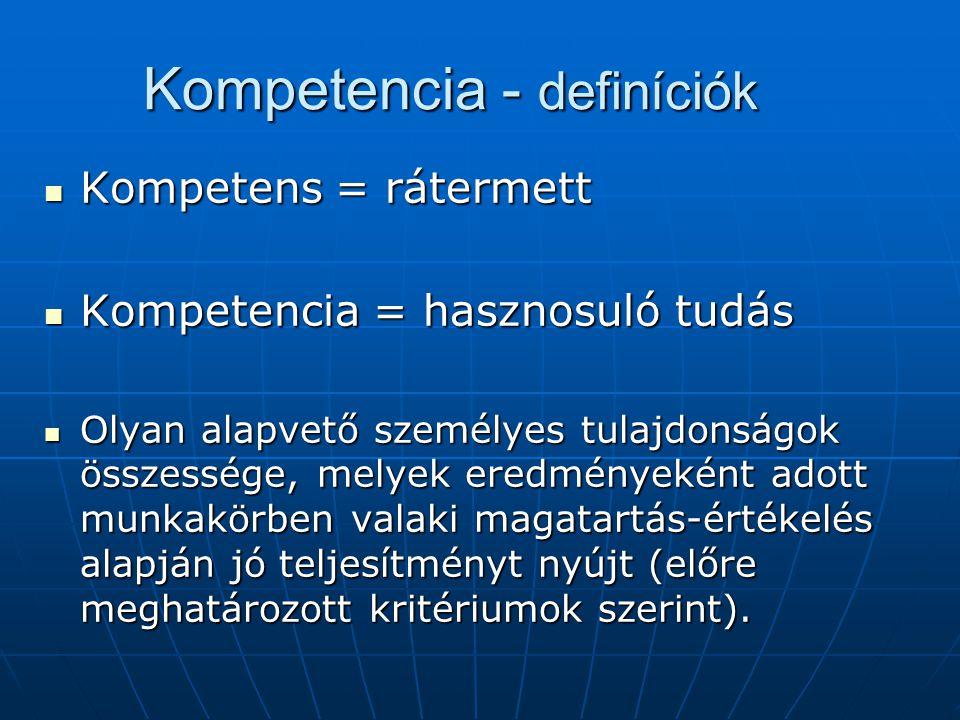 Kompetencia - definíciók Kompetens = rátermett Kompetens = rátermett Kompetencia = hasznosuló tudás Kompetencia = hasznosuló tudás Olyan alapvető szem