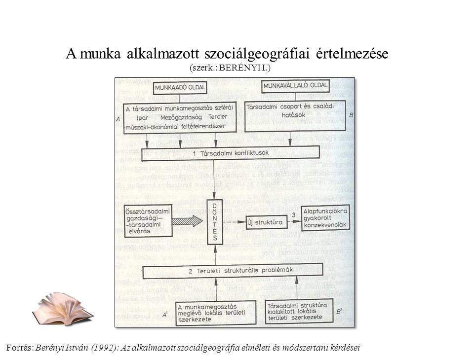 A munka alkalmazott szociálgeográfiai értelmezése (szerk.: BERÉNYI I.) Forrás: Berényi István (1992): Az alkalmazott szociálgeográfia elméleti és móds