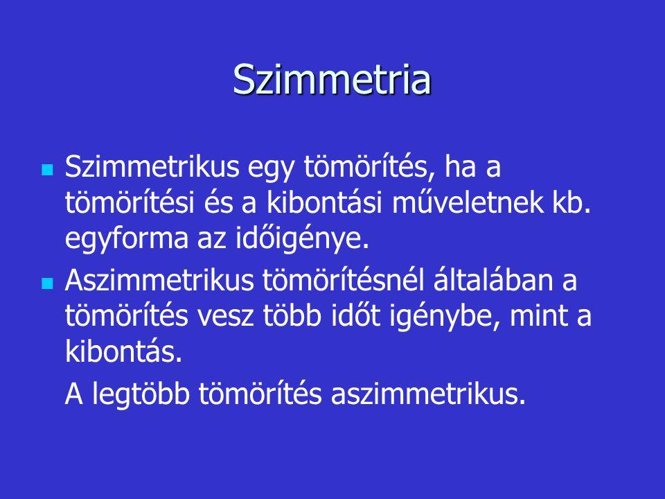 Szimmetria Szimmetrikus egy tömörítés, ha a tömörítési és a kibontási műveletnek kb. egyforma az időigénye. Aszimmetrikus tömörítésnél általában a töm