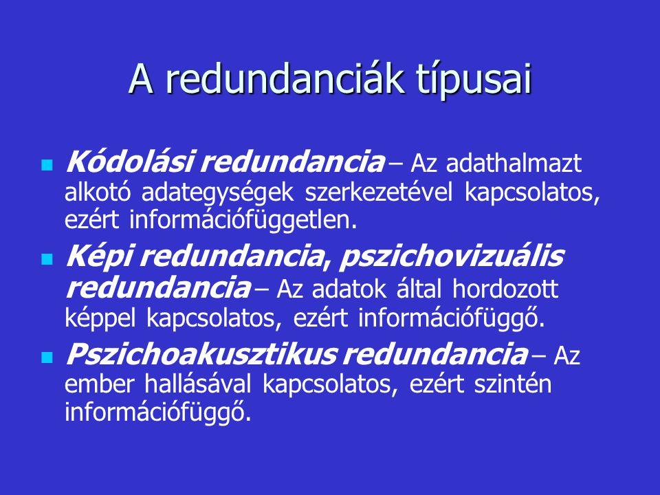 Kódolási redundancia A kódolási redundancia azt jelenti, hogy az információt hordozó adathalmazban az adatkódoknak kevesebb variációja fordul elő, mint amennyit a kódok mérete lehetővé tenne.