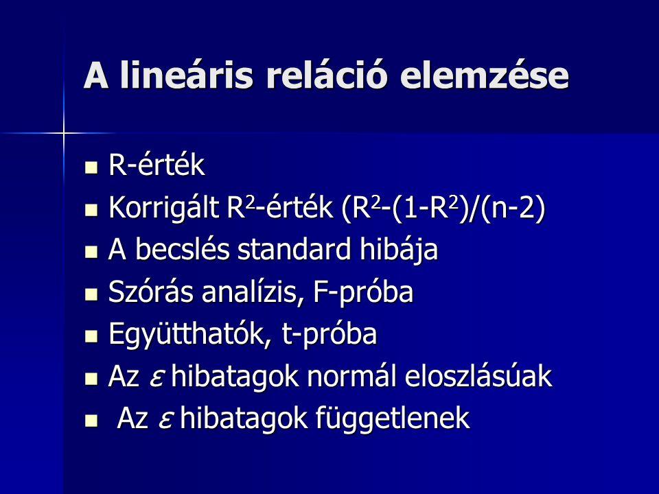 A lineáris reláció elemzése R-érték R-érték Korrigált R 2 -érték (R 2 -(1-R 2 )/(n-2) Korrigált R 2 -érték (R 2 -(1-R 2 )/(n-2) A becslés standard hibája A becslés standard hibája Szórás analízis, F-próba Szórás analízis, F-próba Együtthatók, t-próba Együtthatók, t-próba Az ε hibatagok normál eloszlásúak Az ε hibatagok normál eloszlásúak Az ε hibatagok függetlenek Az ε hibatagok függetlenek