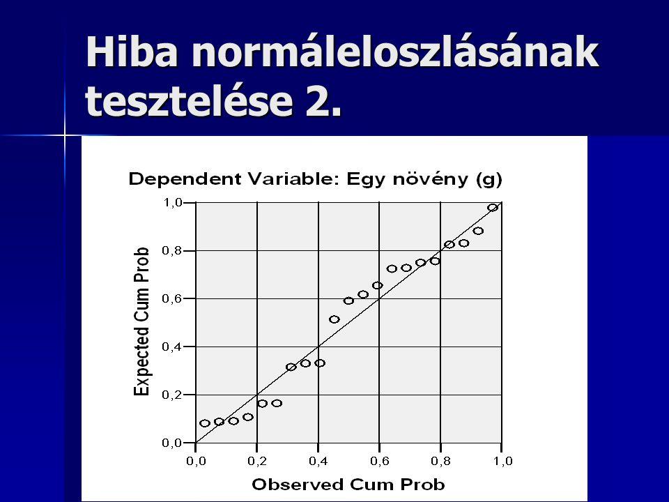 Hiba normáleloszlásának tesztelése 2.