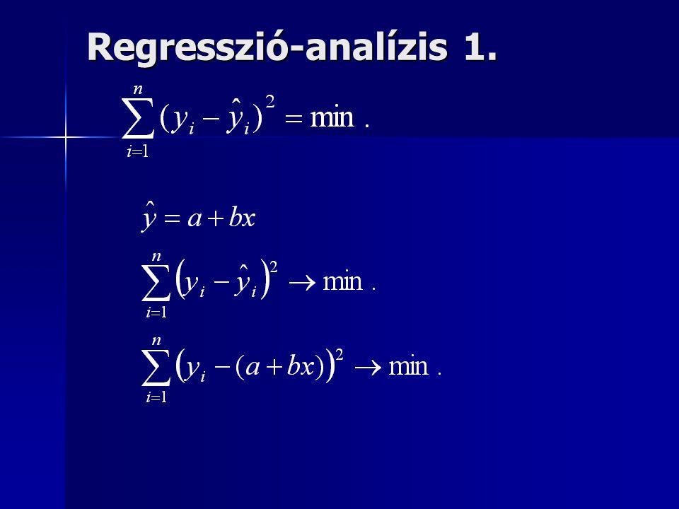 Regresszió-analízis 1.