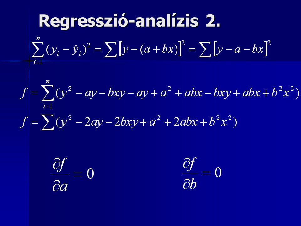 Regresszió-analízis 2.