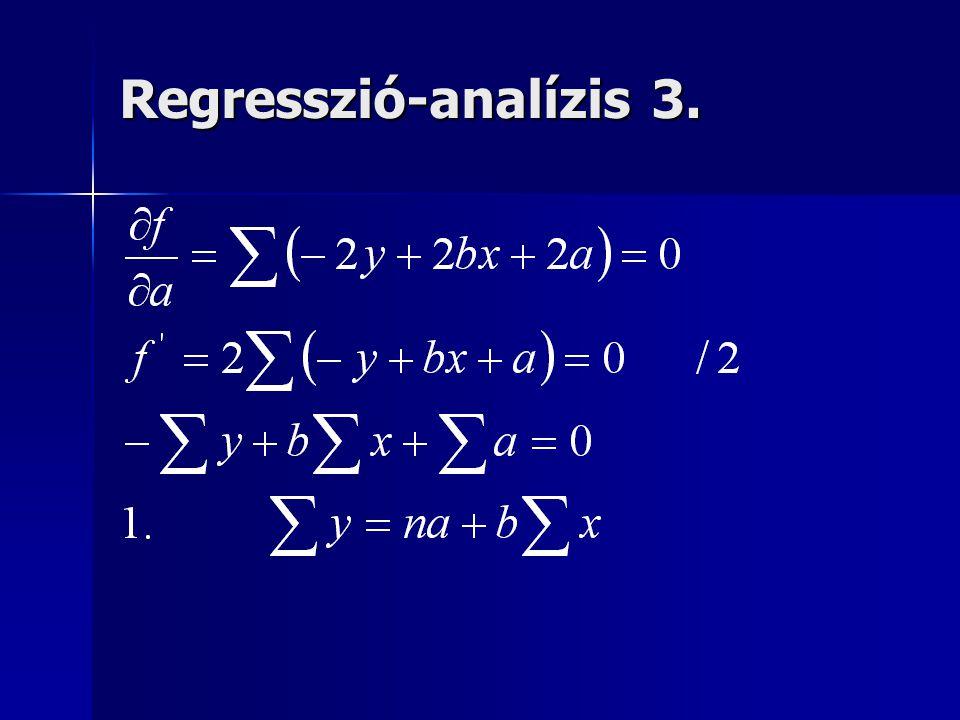 Regresszió-analízis 3.